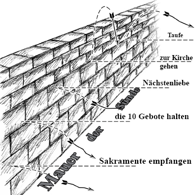 Gospel_German_Barrier_p_6