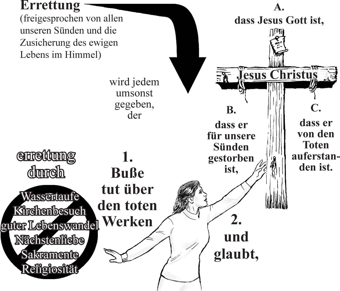 Gospel_German_p_19_Summary