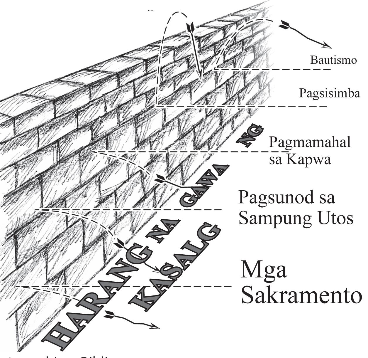 Gospel_Tagalog_p_6_Barrier