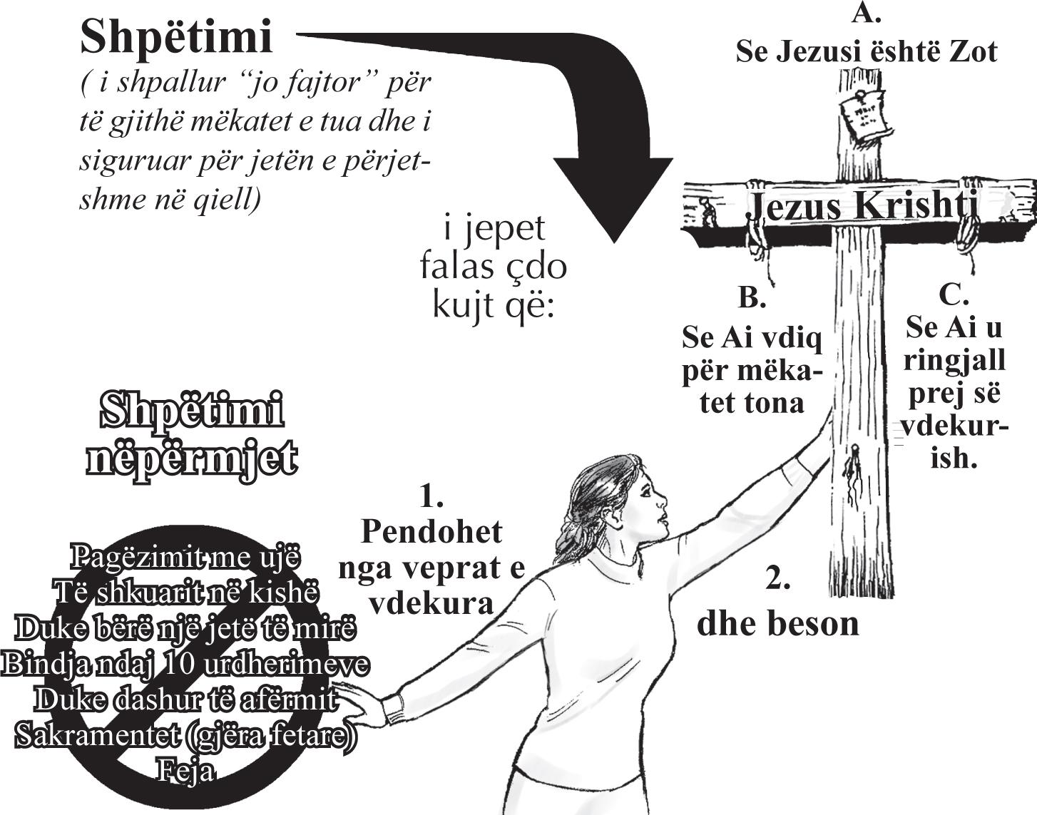 Albanian_Gospel_p_19_Summary