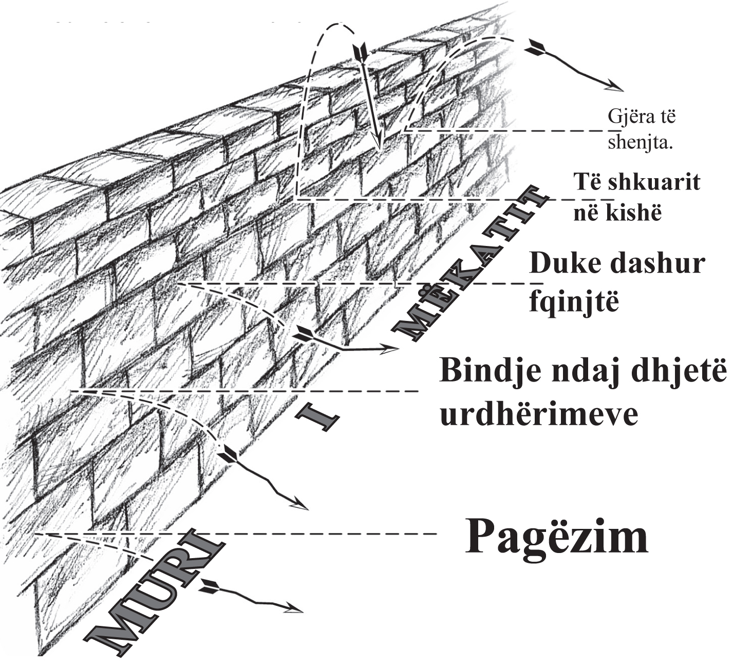 Albanian_Gospel_p_6_Barrier