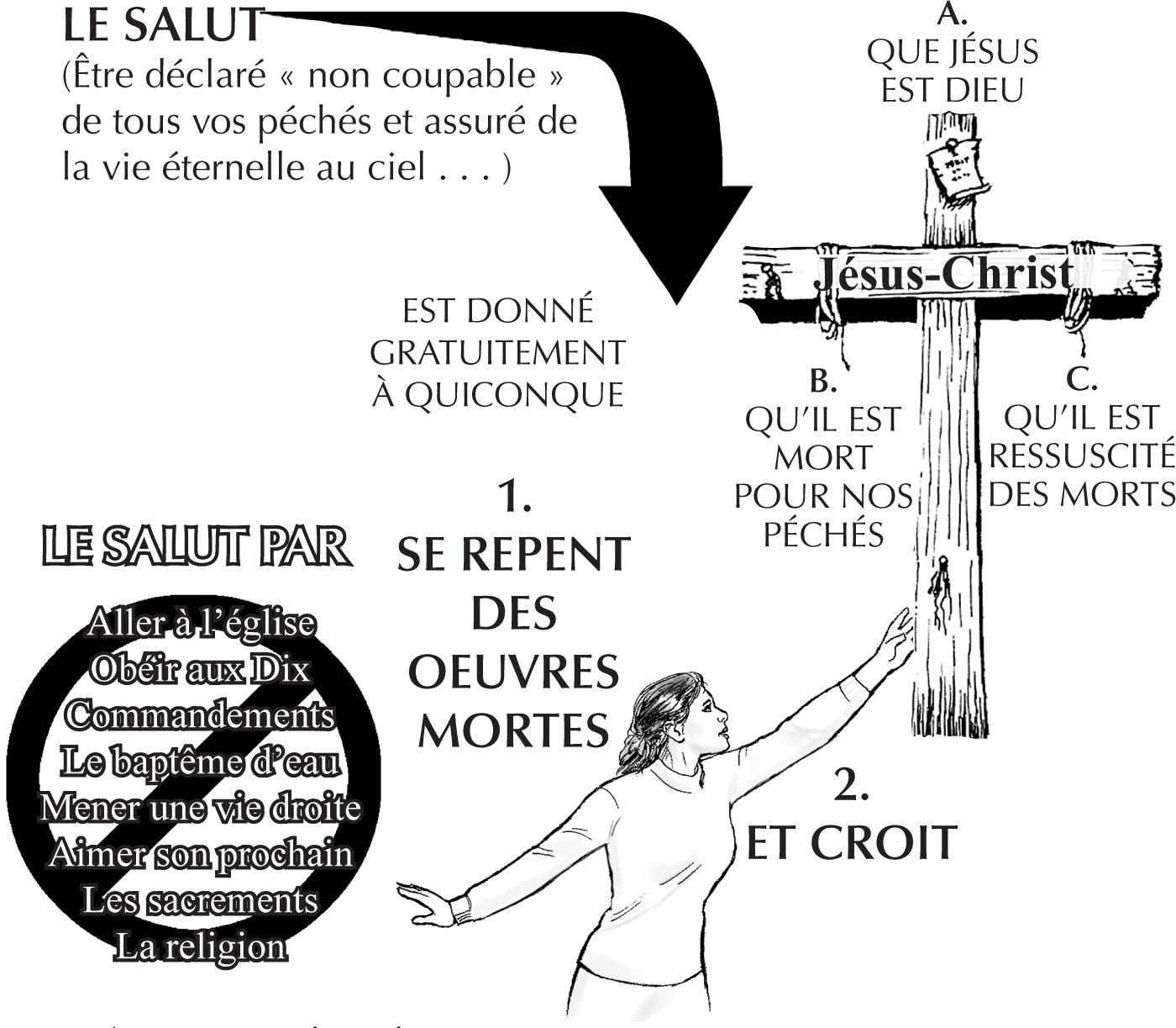 Gospel_French_p_19_Summary