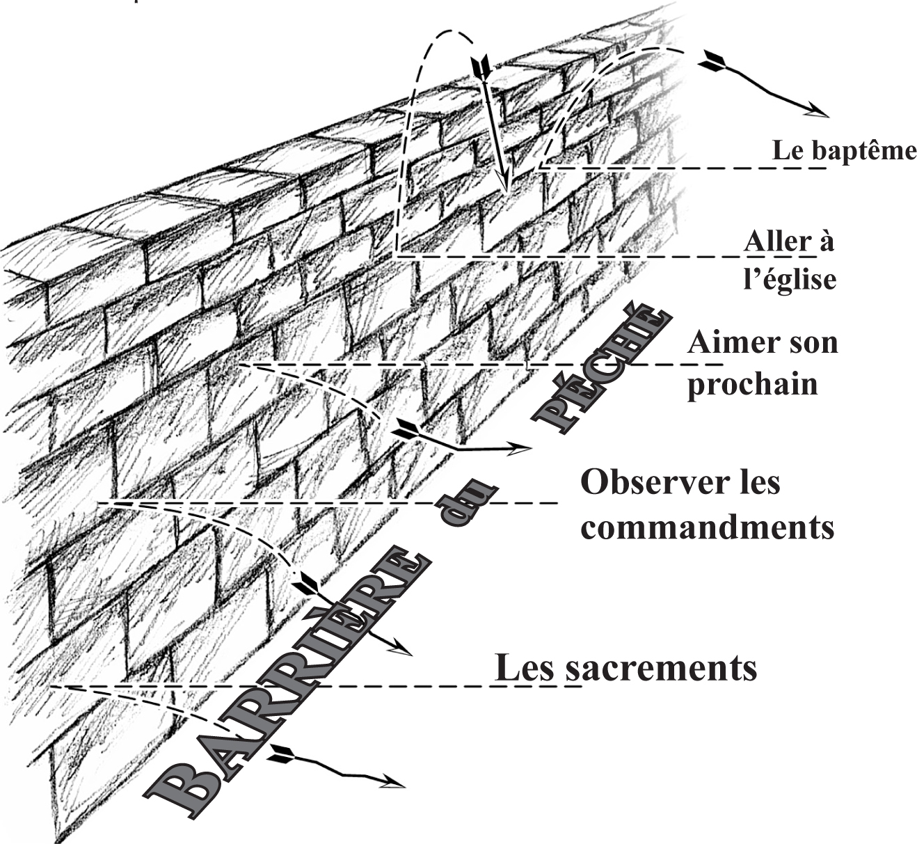 Gospel_French_p_6_Barrier