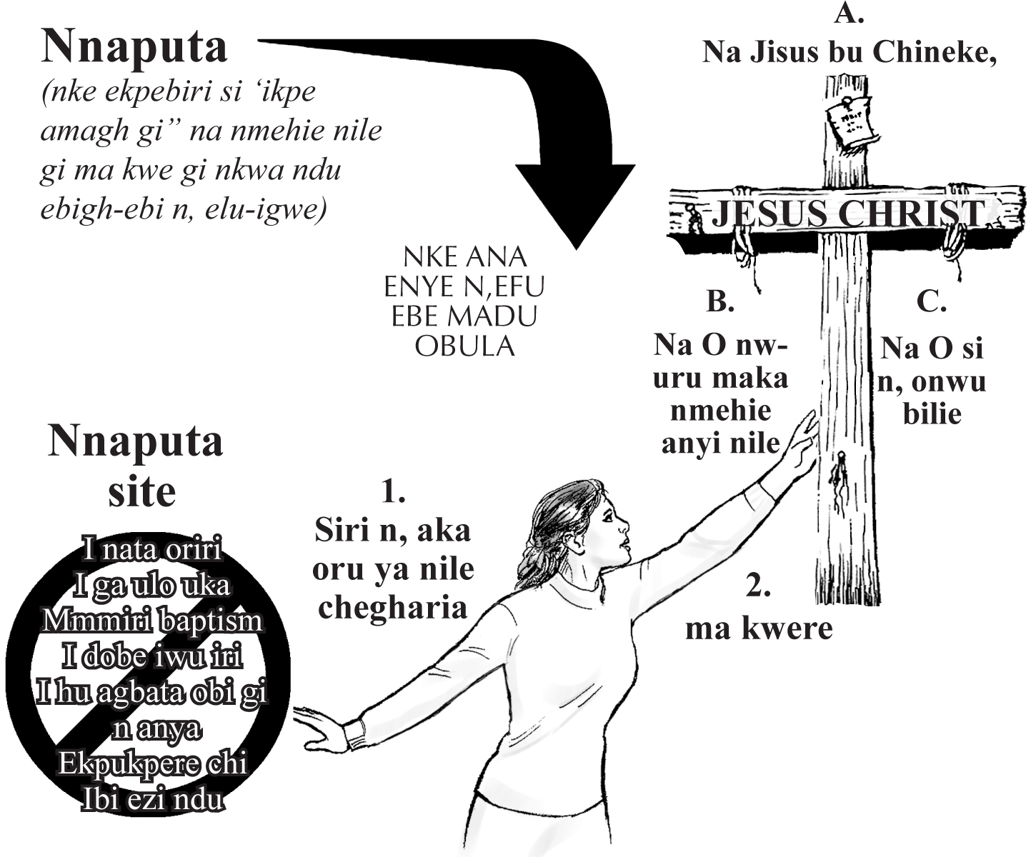 Gospel_Igbo_p_19_Summary