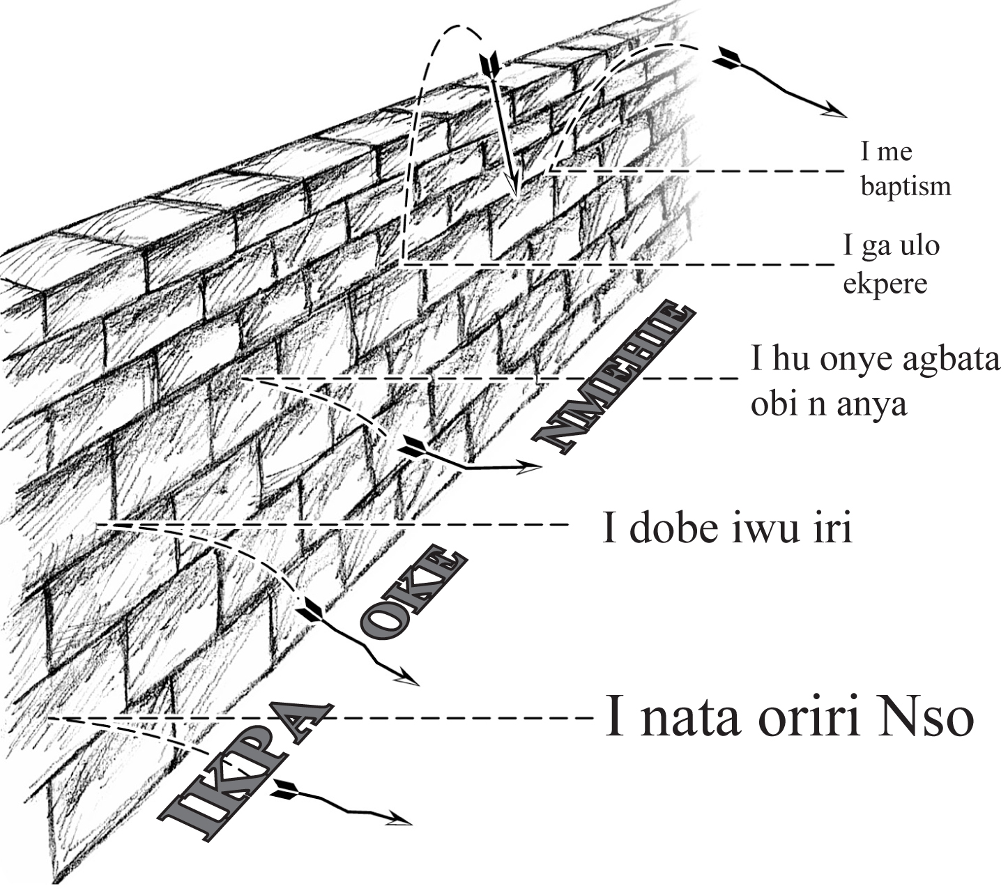 Gospel_Igbo_p_6_Barrier