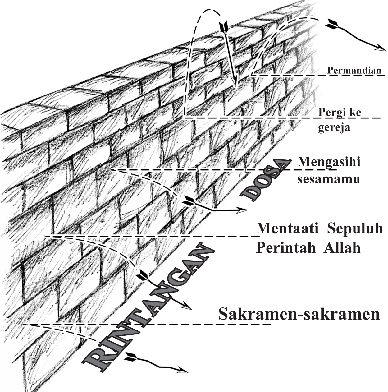 Gospel_Indonesian_p_6_Barrier