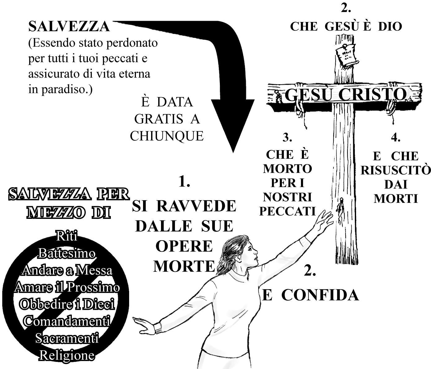 Gospel_Italian_p_19_Summary