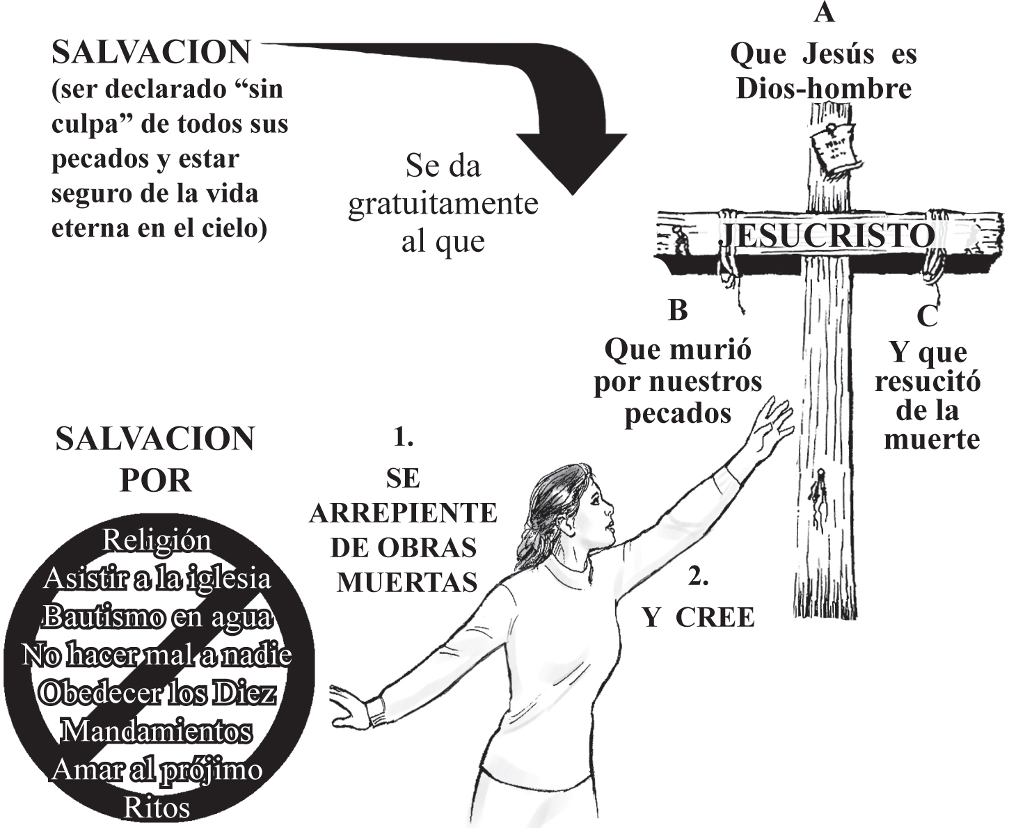 Gospel_Spanish_p_19_Summary