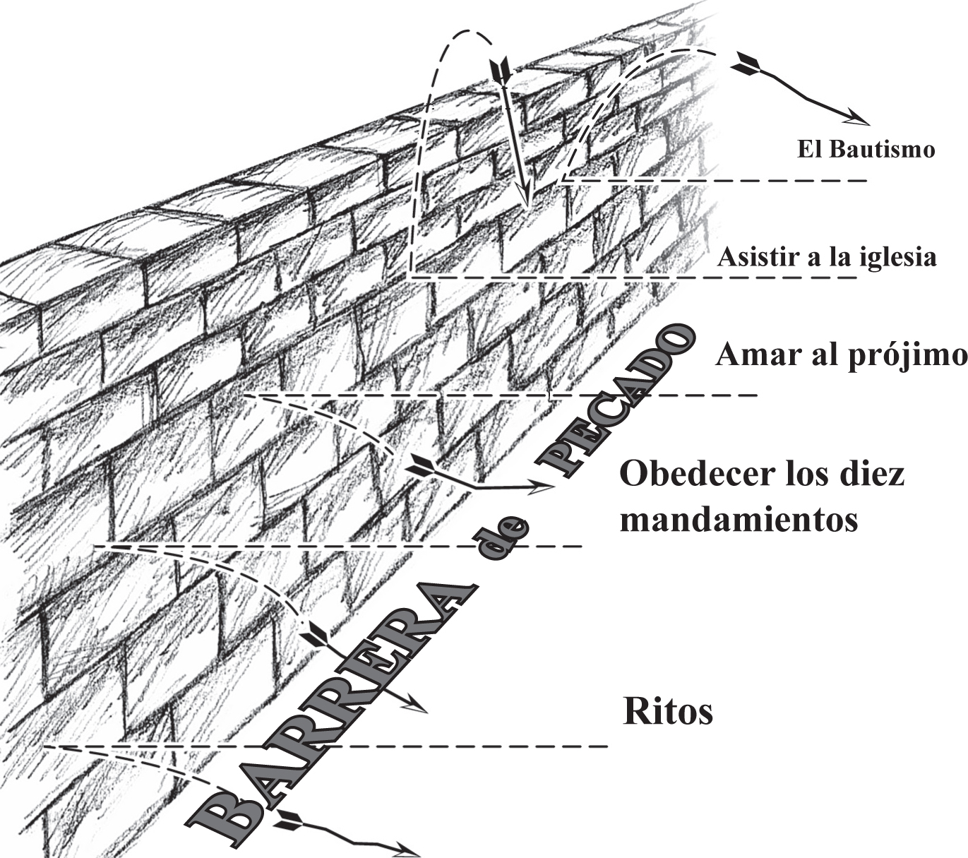 Gospel_Spanish_p_6_Barrier