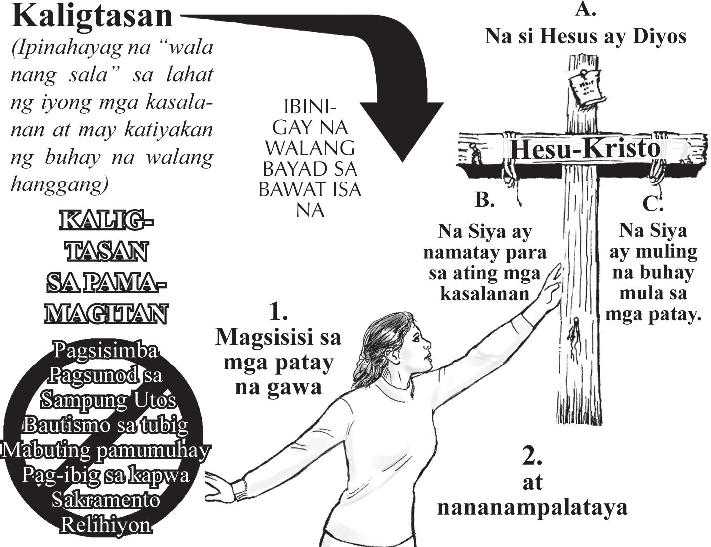 Gospel_Tagalog_p_19_Summary